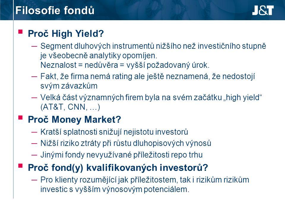 Filosofie fondů Proč High Yield Proč Money Market