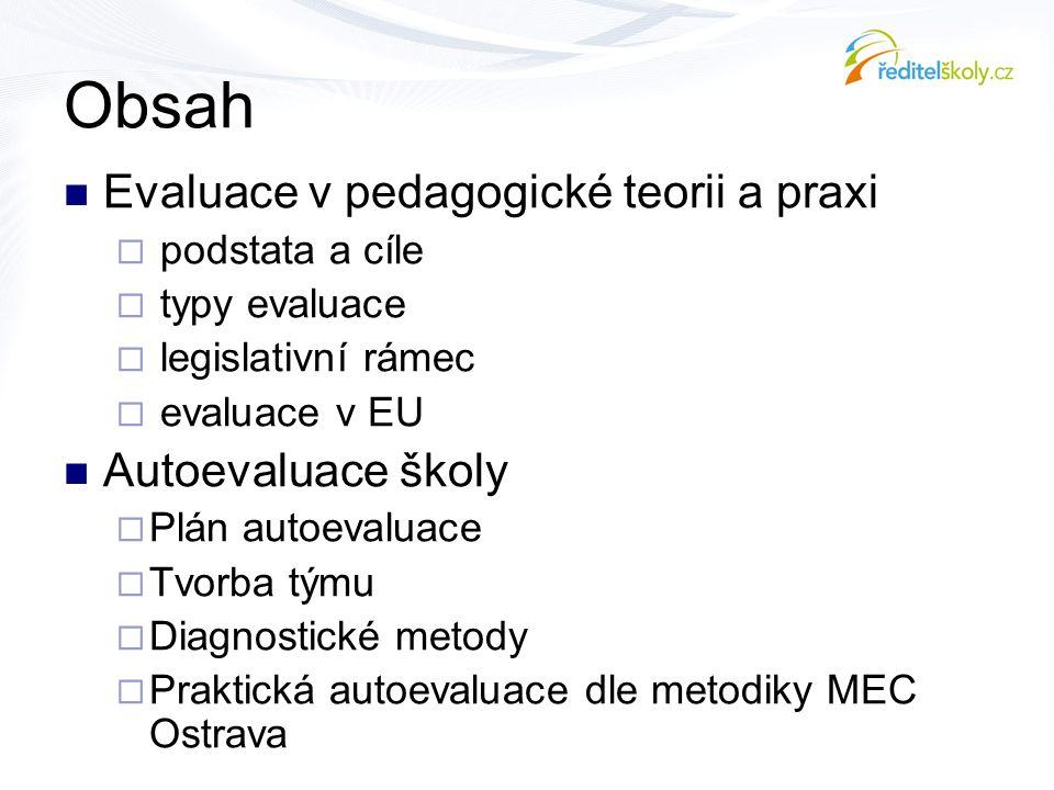 Obsah Evaluace v pedagogické teorii a praxi Autoevaluace školy