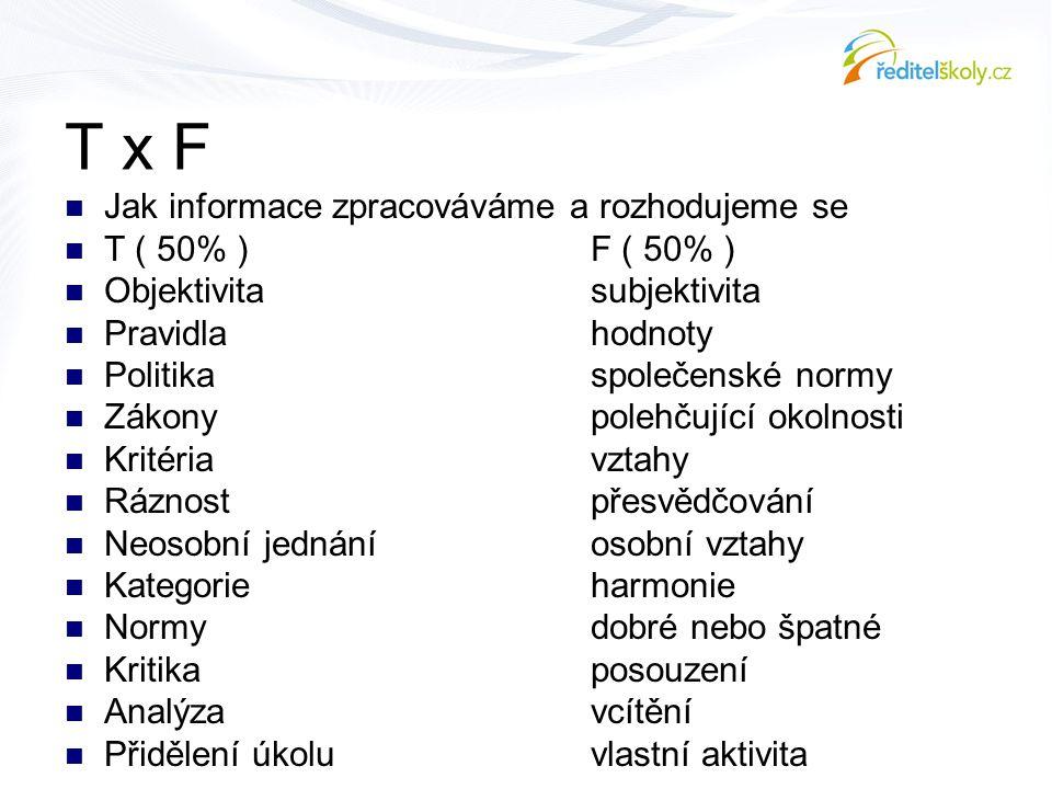T x F Jak informace zpracováváme a rozhodujeme se T ( 50% ) F ( 50% )