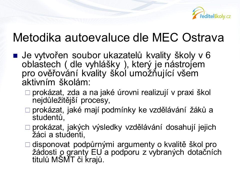 Metodika autoevaluce dle MEC Ostrava