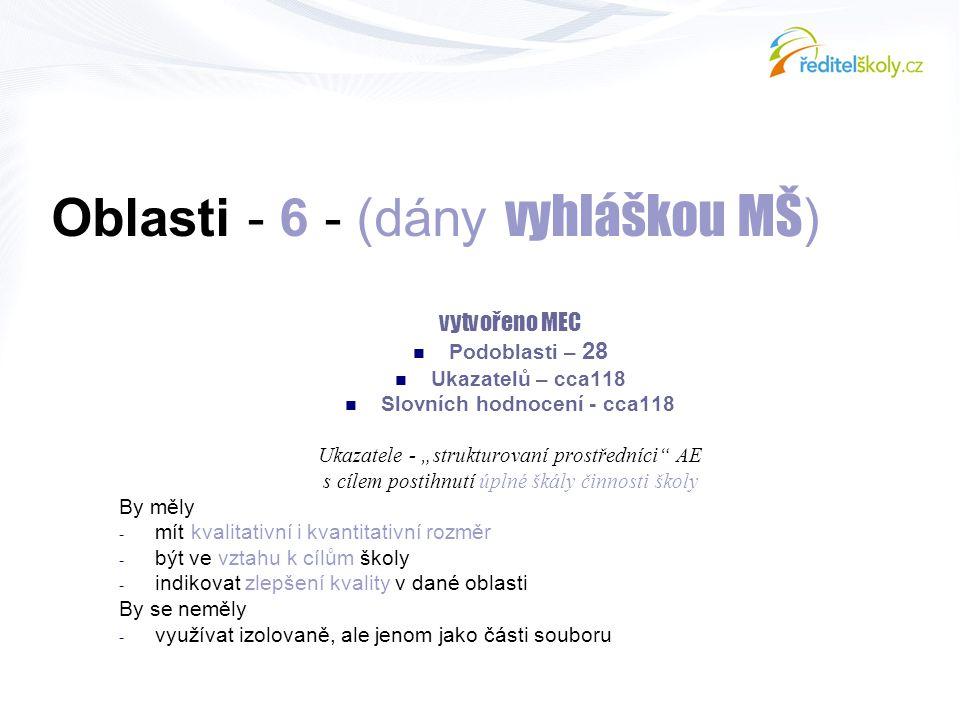Oblasti - 6 - (dány vyhláškou MŠ)