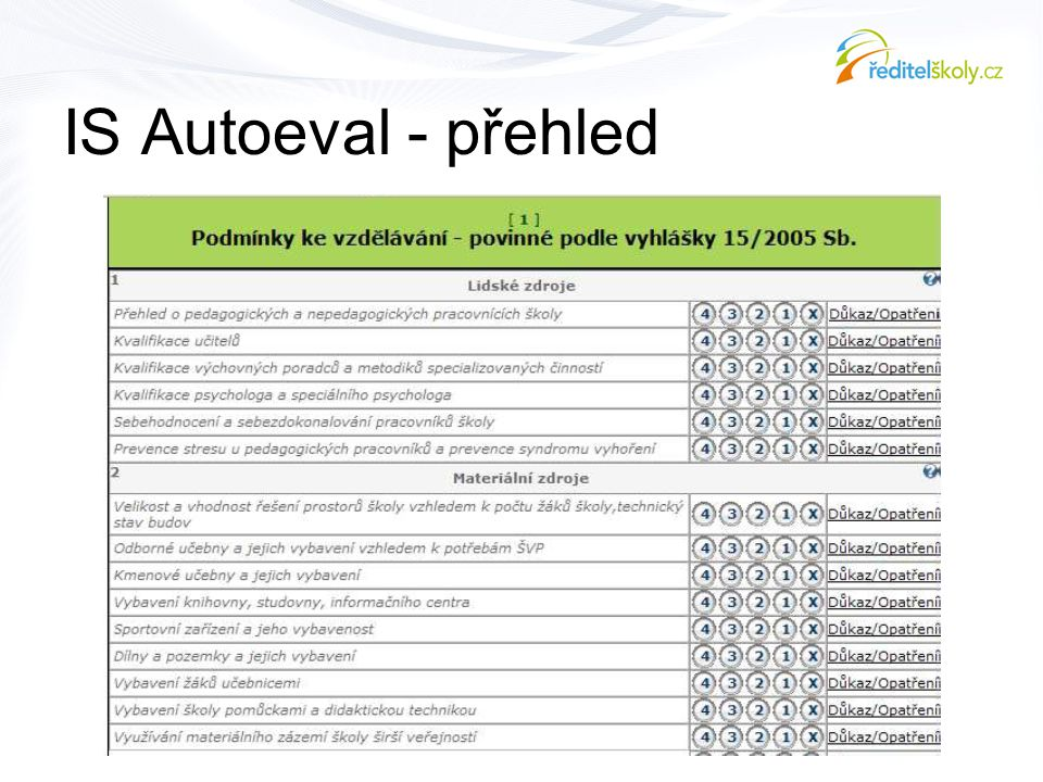 IS Autoeval - přehled