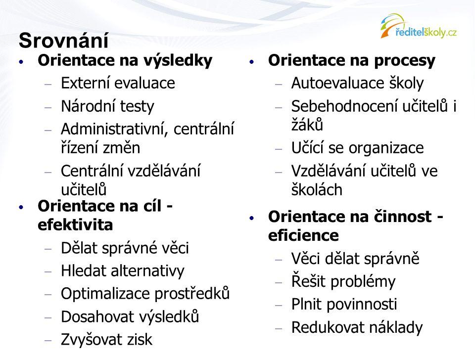 Srovnání Orientace na výsledky Externí evaluace Národní testy