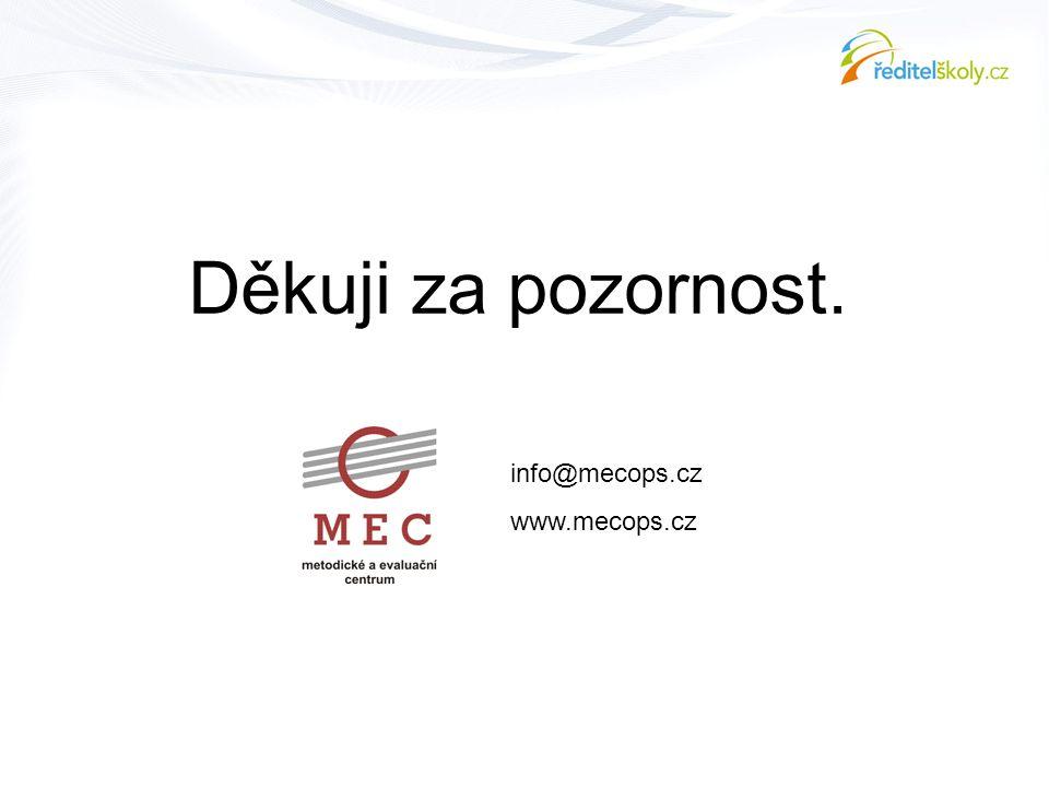 Děkuji za pozornost. info@mecops.cz www.mecops.cz