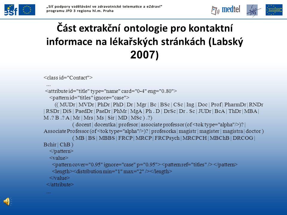 Část extrakční ontologie pro kontaktní informace na lékařských stránkách (Labský 2007)