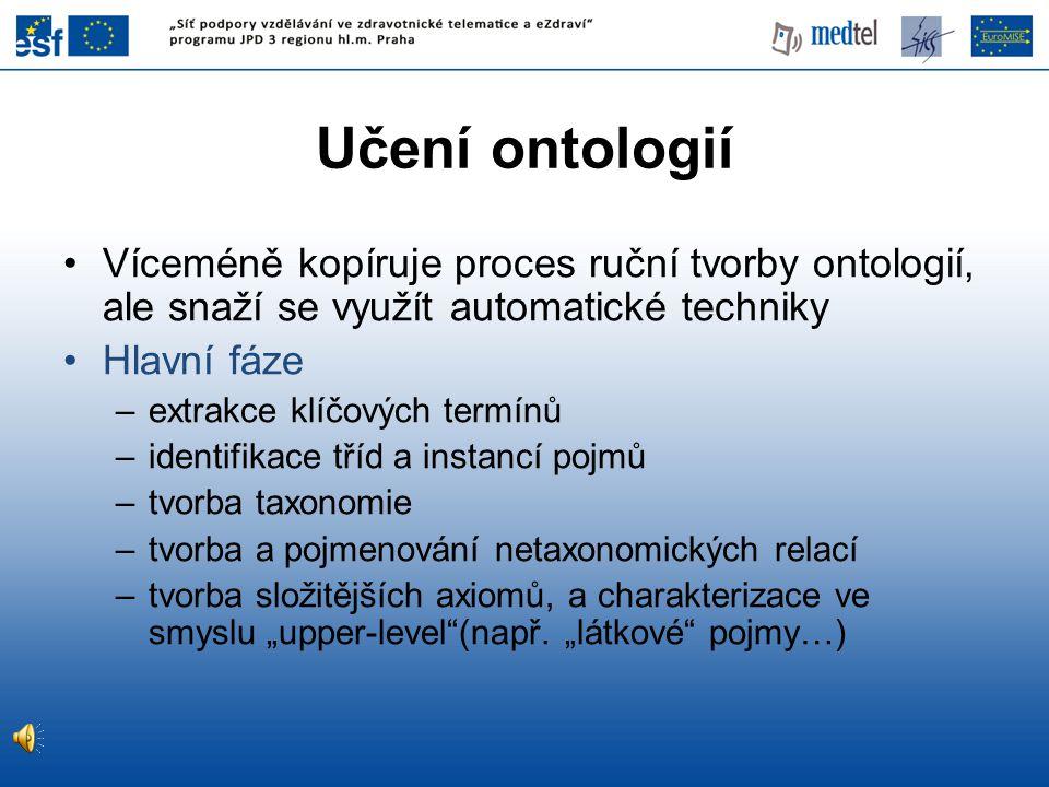 Učení ontologií Víceméně kopíruje proces ruční tvorby ontologií, ale snaží se využít automatické techniky.