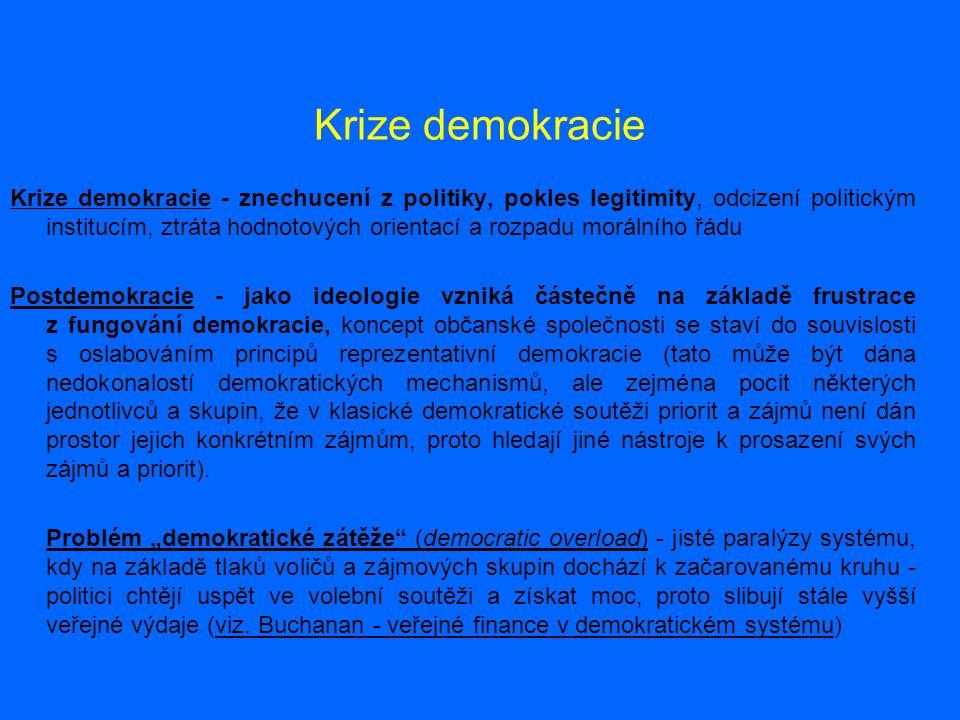 Krize demokracie