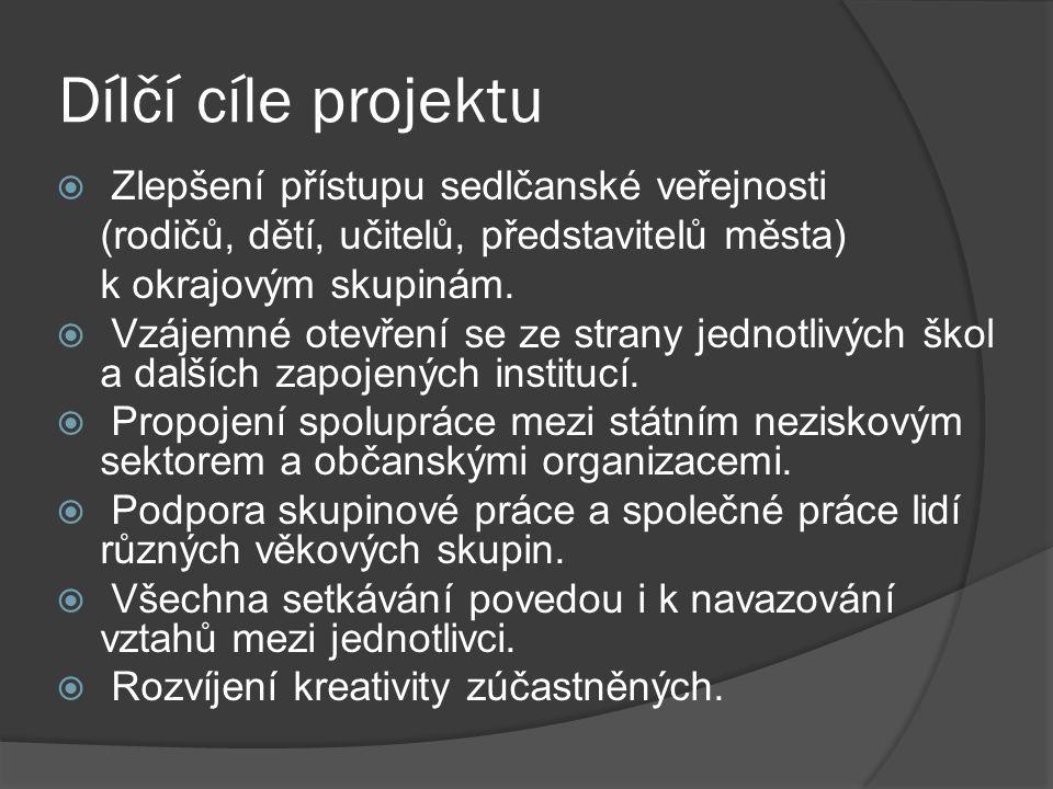 Dílčí cíle projektu Zlepšení přístupu sedlčanské veřejnosti