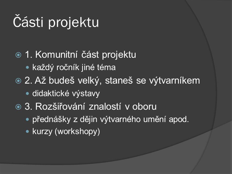 Části projektu 1. Komunitní část projektu