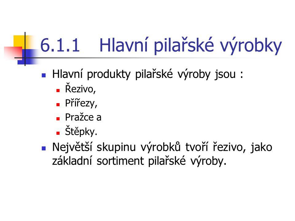 6.1.1 Hlavní pilařské výrobky