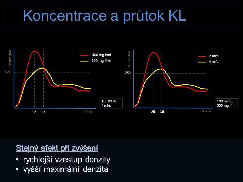Koncentrace a průtok KL