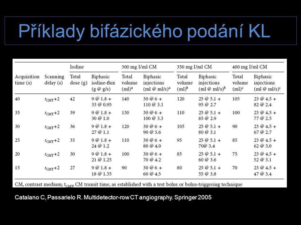 Příklady bifázického podání KL