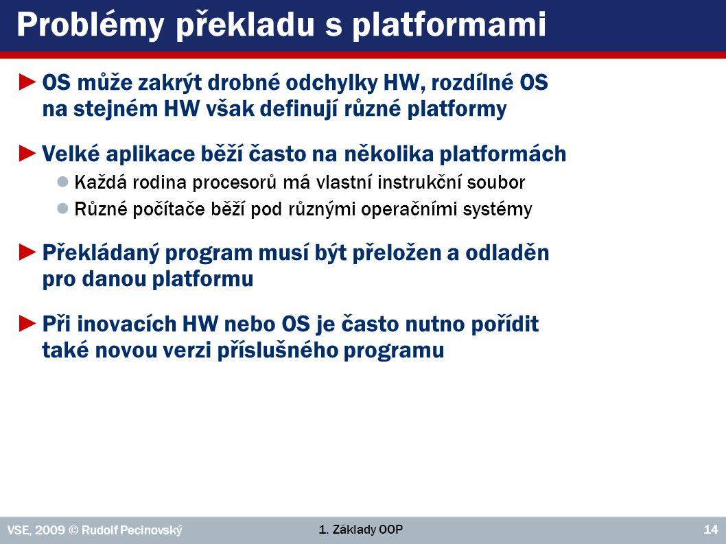Problémy překladu s platformami