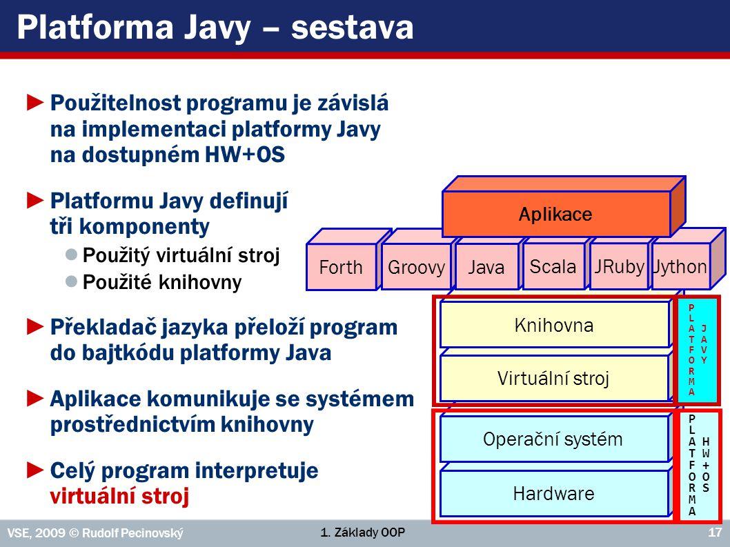 Platforma Javy – sestava