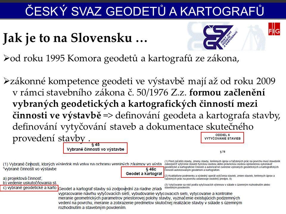 Potenciál OS-IG Jak je to na Slovensku … ČESK