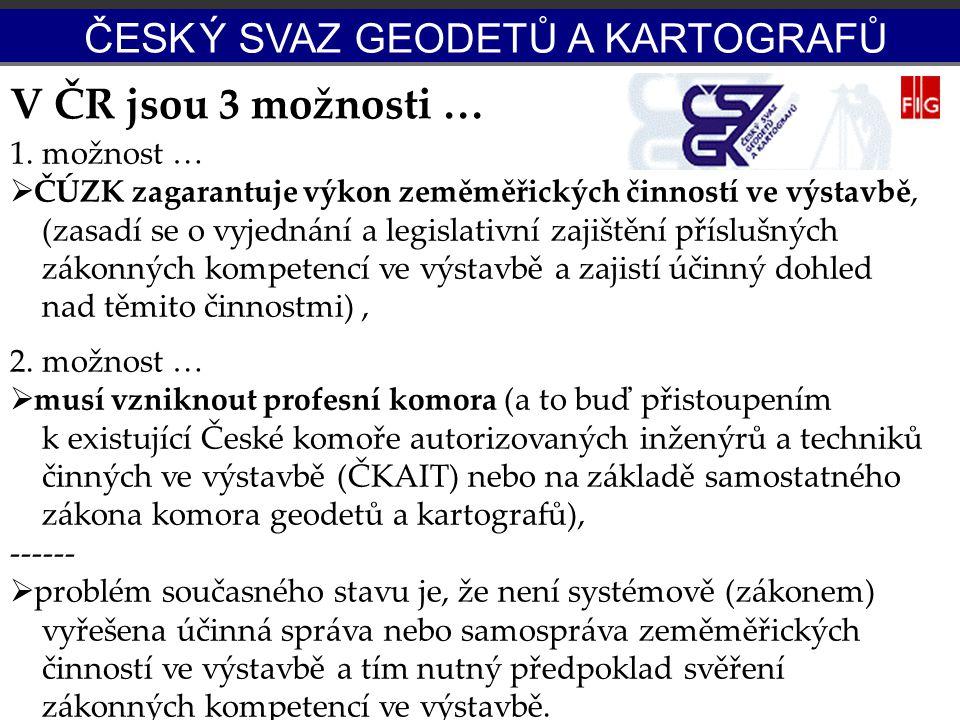 Potenciál OS-IG V ČR jsou 3 možnosti … ČESK
