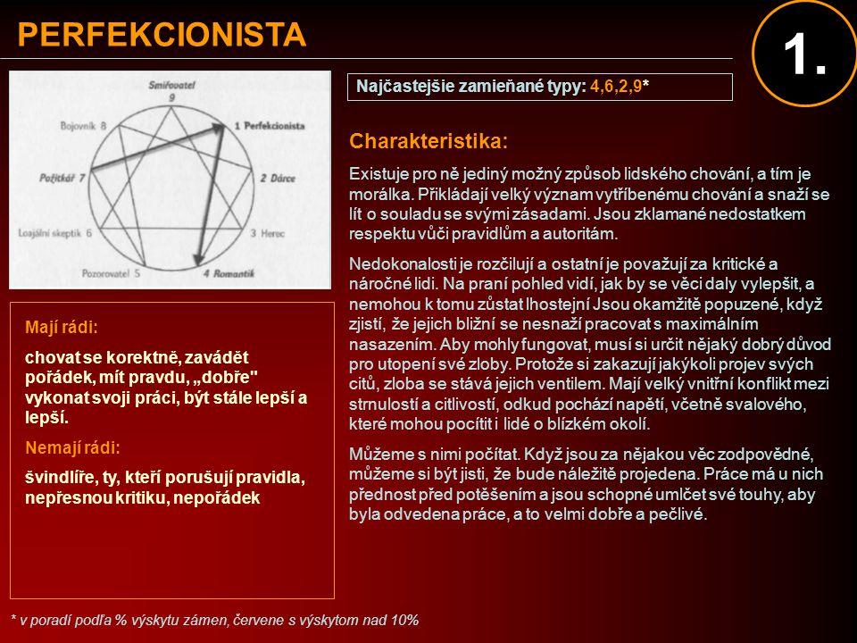 1. PERFEKCIONISTA Charakteristika: