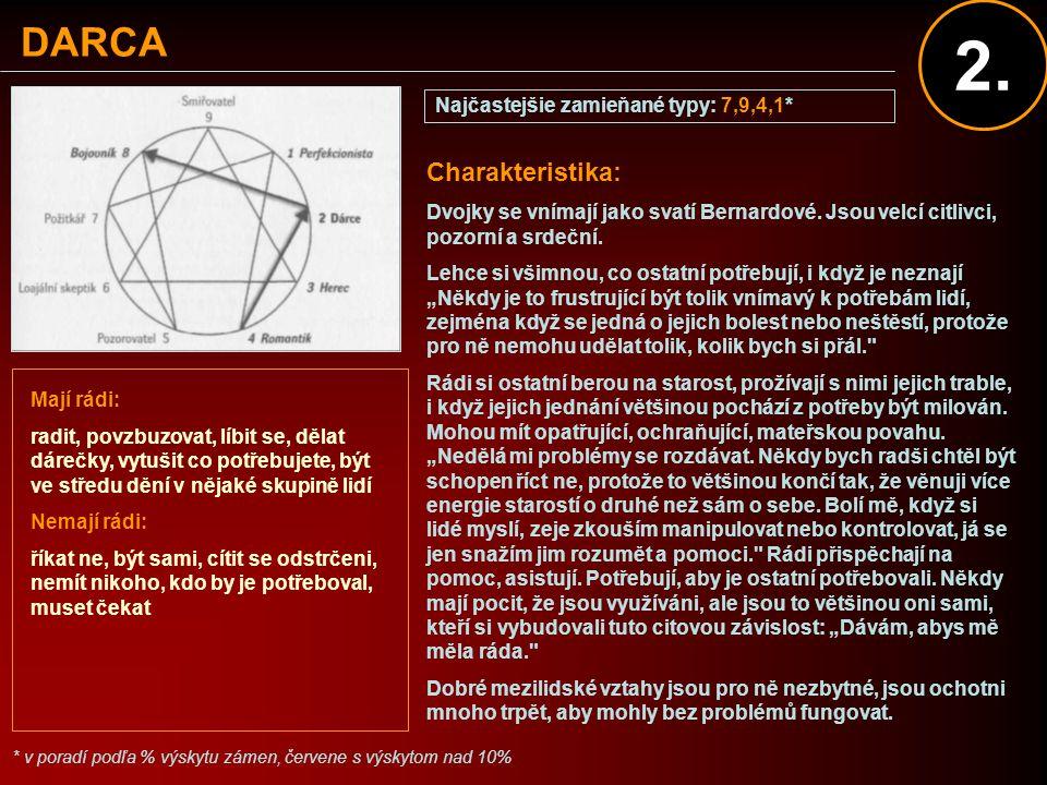 2. DARCA Charakteristika: Najčastejšie zamieňané typy: 7,9,4,1*