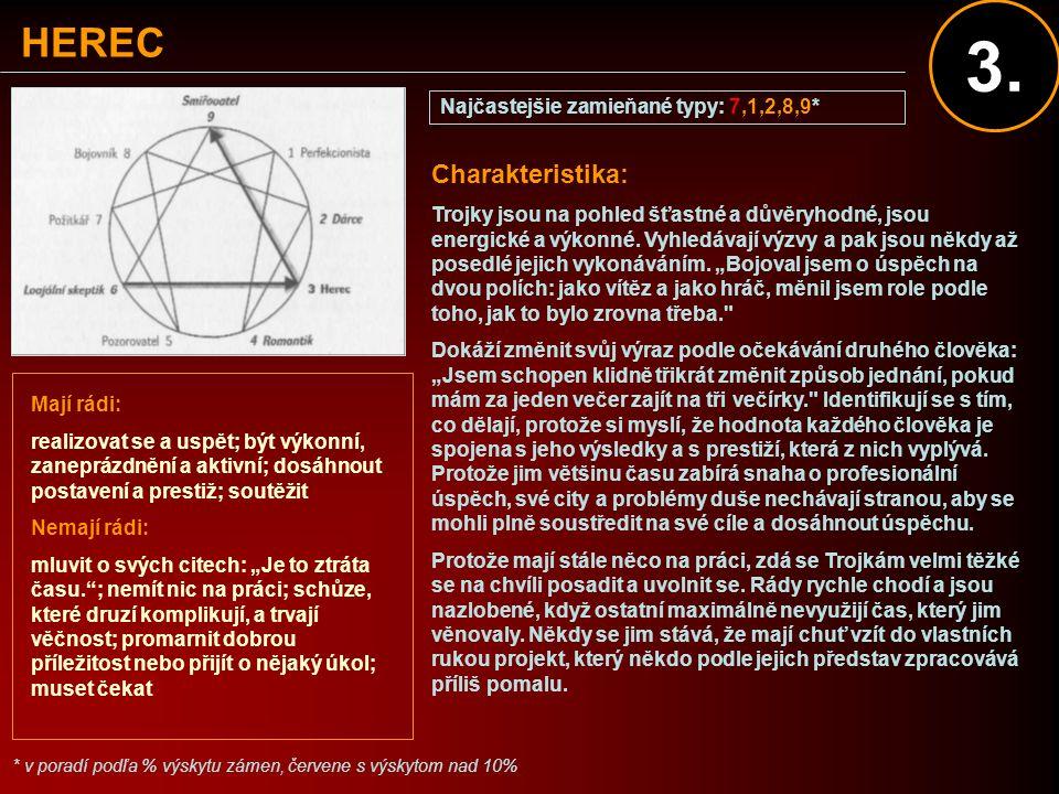 3. HEREC Charakteristika: Najčastejšie zamieňané typy: 7,1,2,8,9*