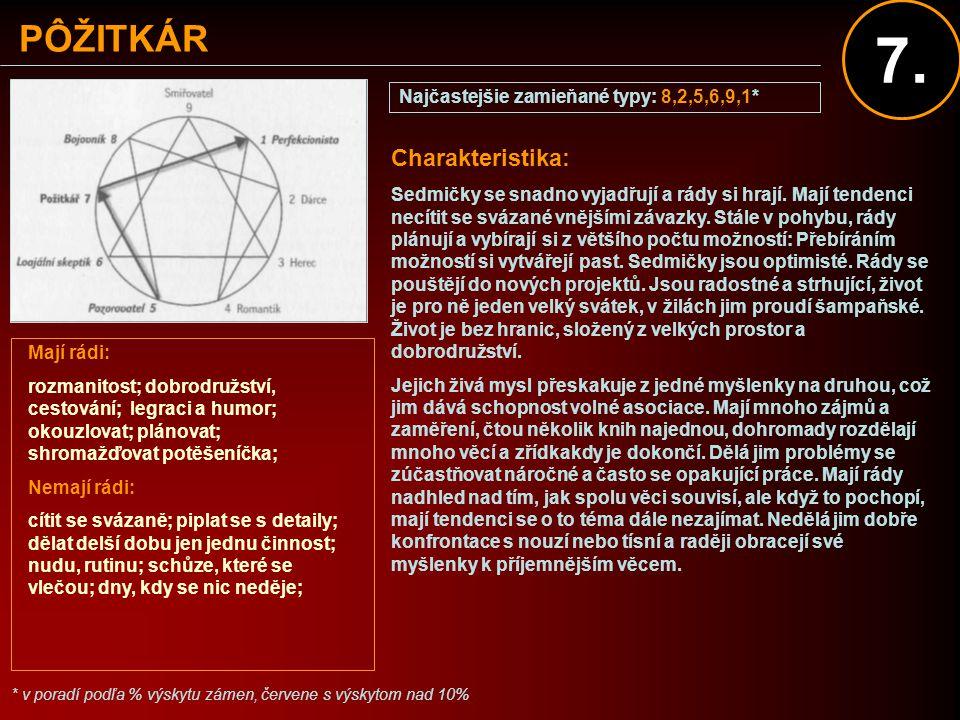 7. PÔŽITKÁR Charakteristika: Najčastejšie zamieňané typy: 8,2,5,6,9,1*
