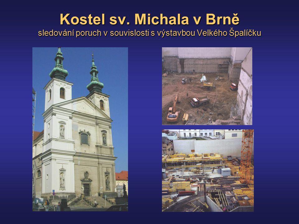 Kostel sv. Michala v Brně sledování poruch v souvislosti s výstavbou Velkého Špalíčku