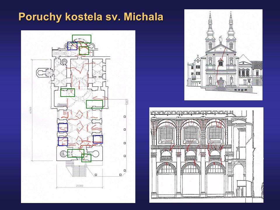 Poruchy kostela sv. Michala