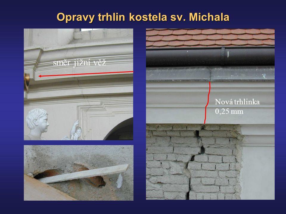 Opravy trhlin kostela sv. Michala