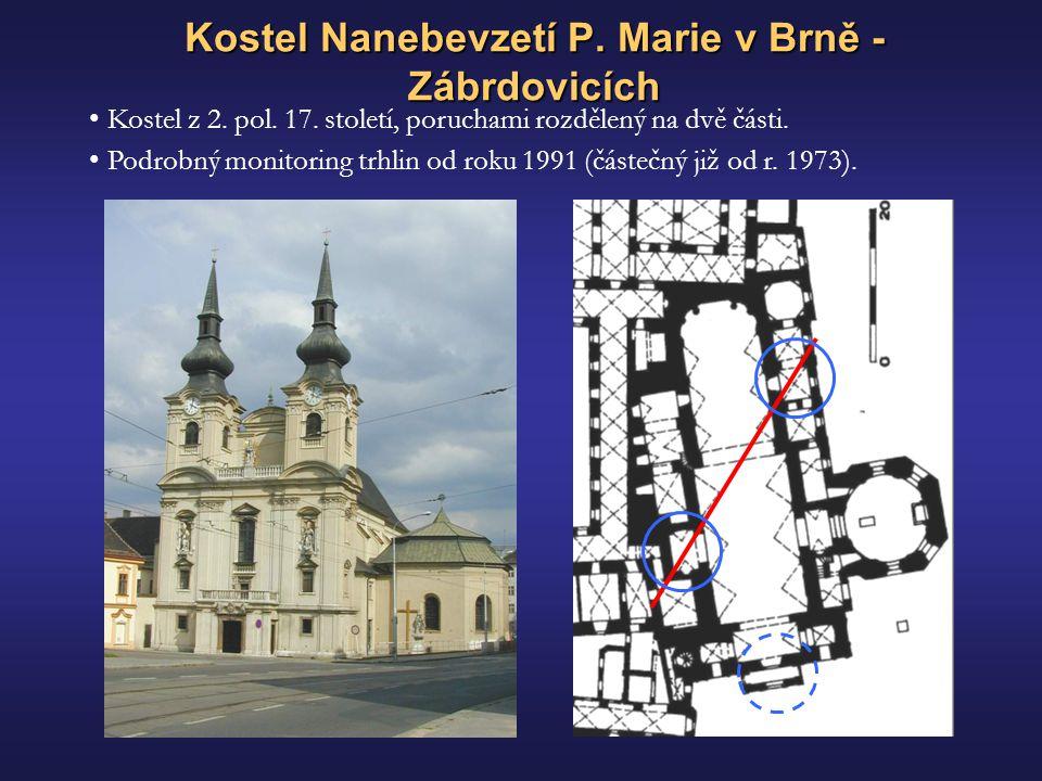 Kostel Nanebevzetí P. Marie v Brně - Zábrdovicích
