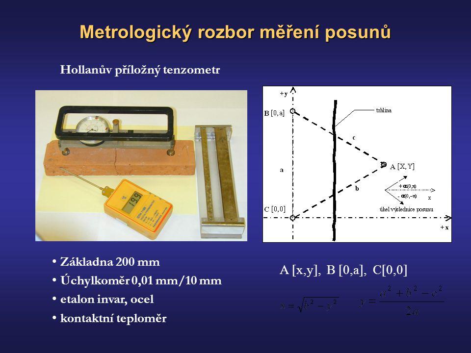 Metrologický rozbor měření posunů