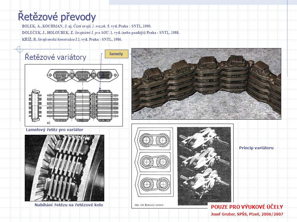 Řetězové převody Řetězové variátory POUZE PRO VÝUKOVÉ ÚČELY lamely