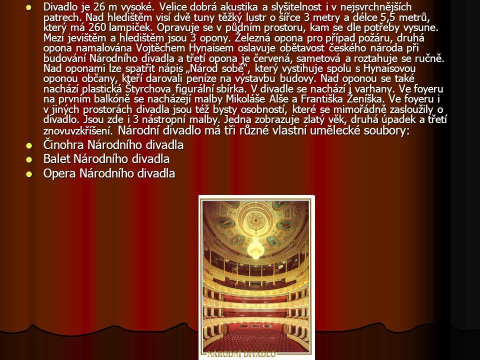 Činohra Národního divadla Balet Národního divadla
