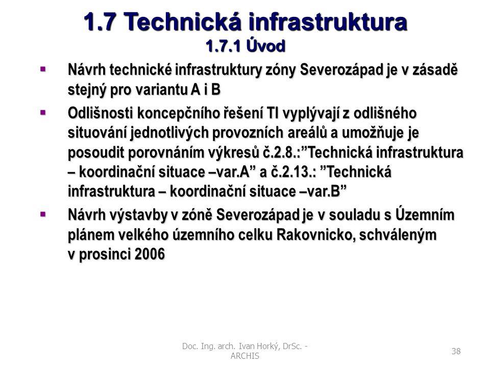 1.7 Technická infrastruktura 1.7.1 Úvod