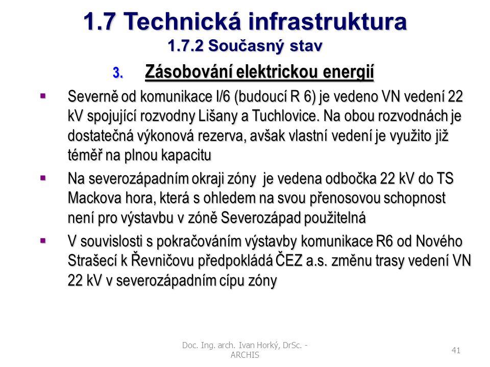 1.7 Technická infrastruktura 1.7.2 Současný stav