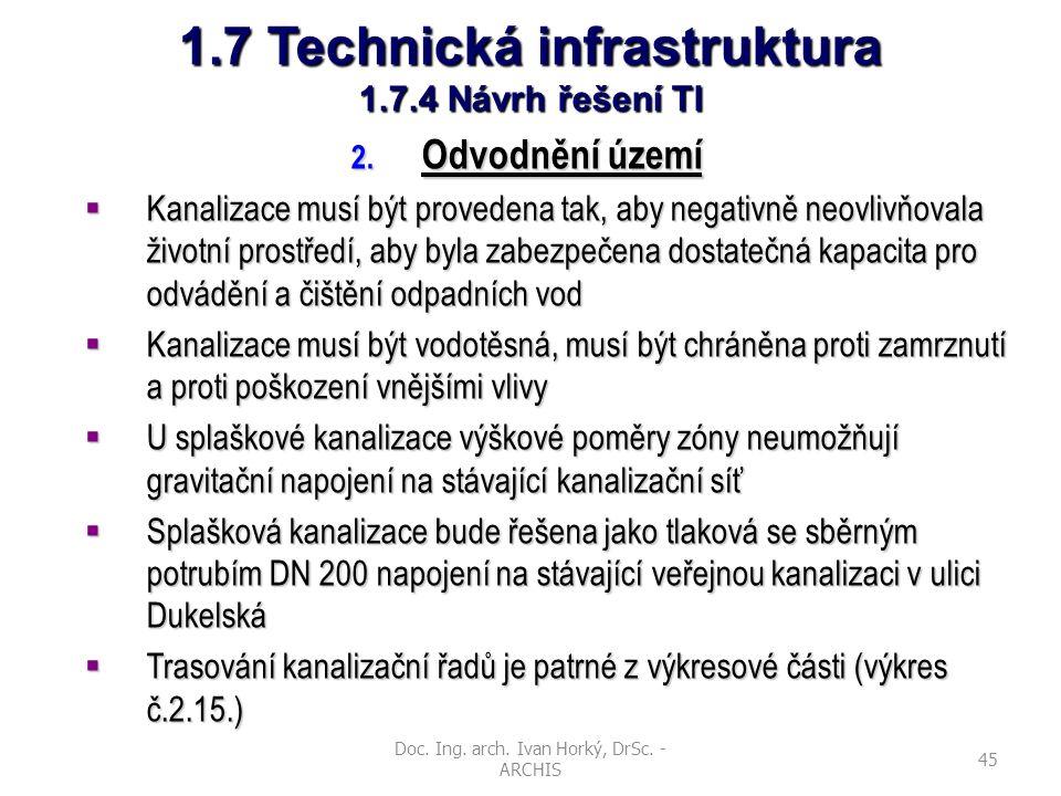 1.7 Technická infrastruktura 1.7.4 Návrh řešení TI