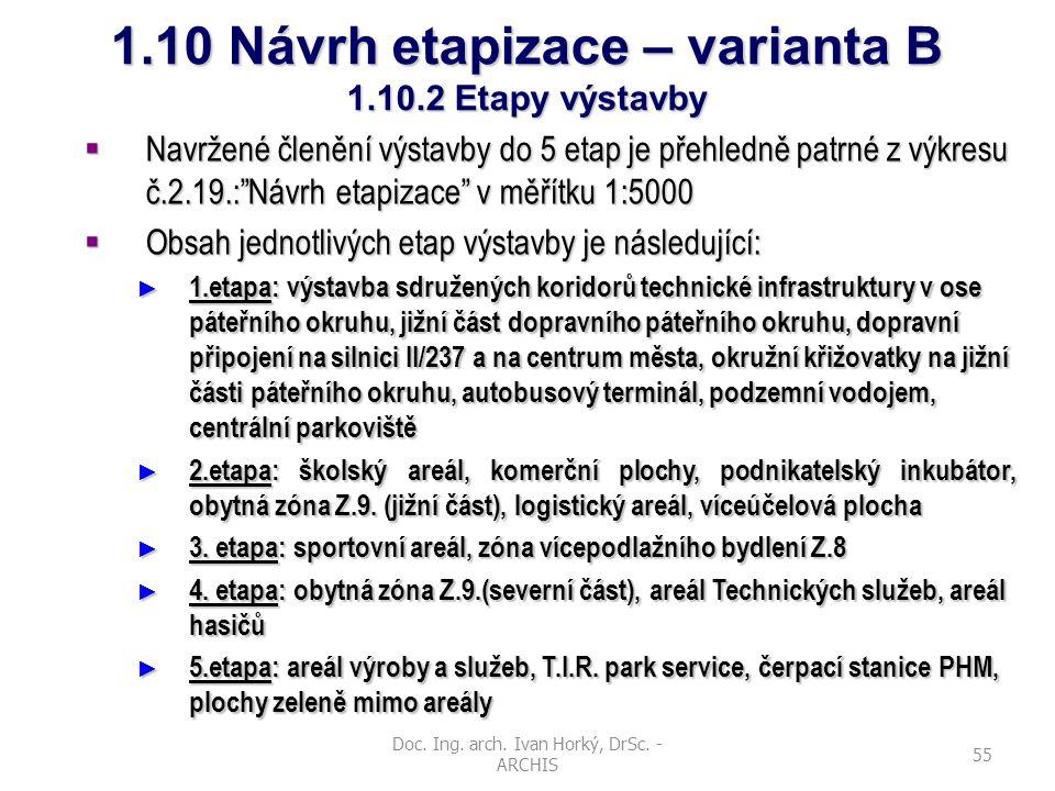 1.10 Návrh etapizace – varianta B 1.10.2 Etapy výstavby