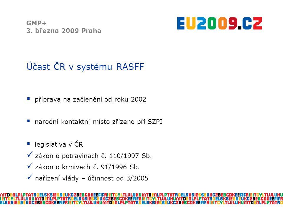 Účast ČR v systému RASFF