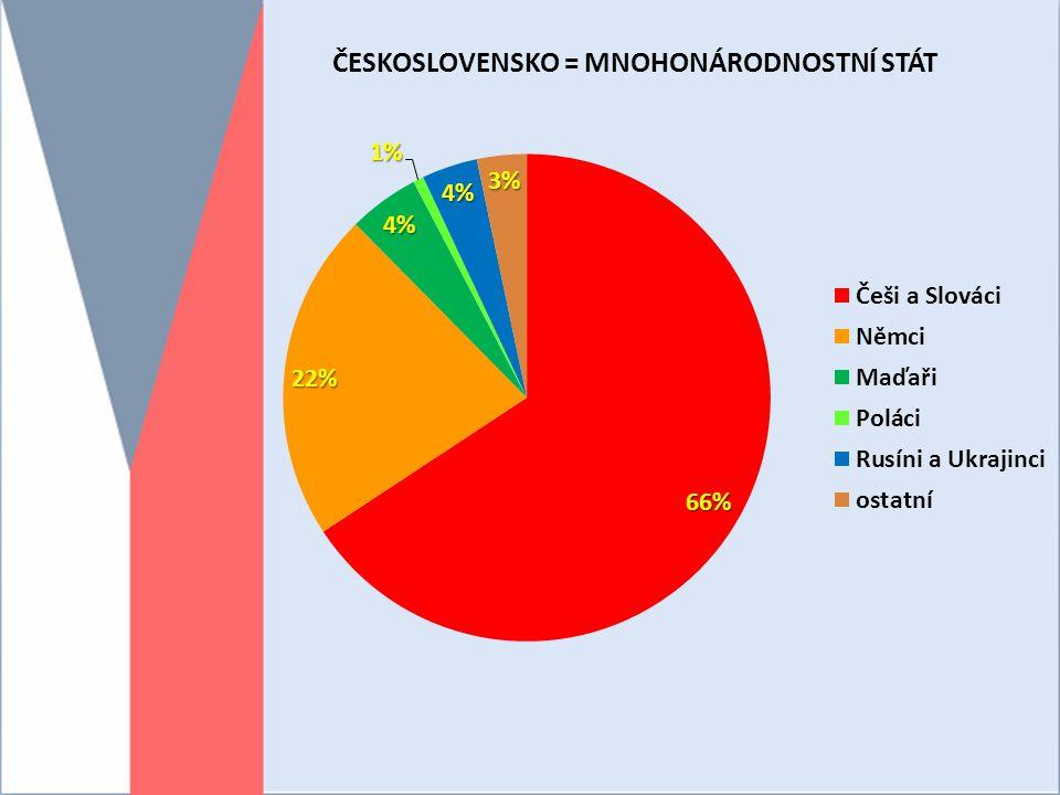 ČESKOSLOVENSKO = MNOHONÁRODNOSTNÍ STÁT