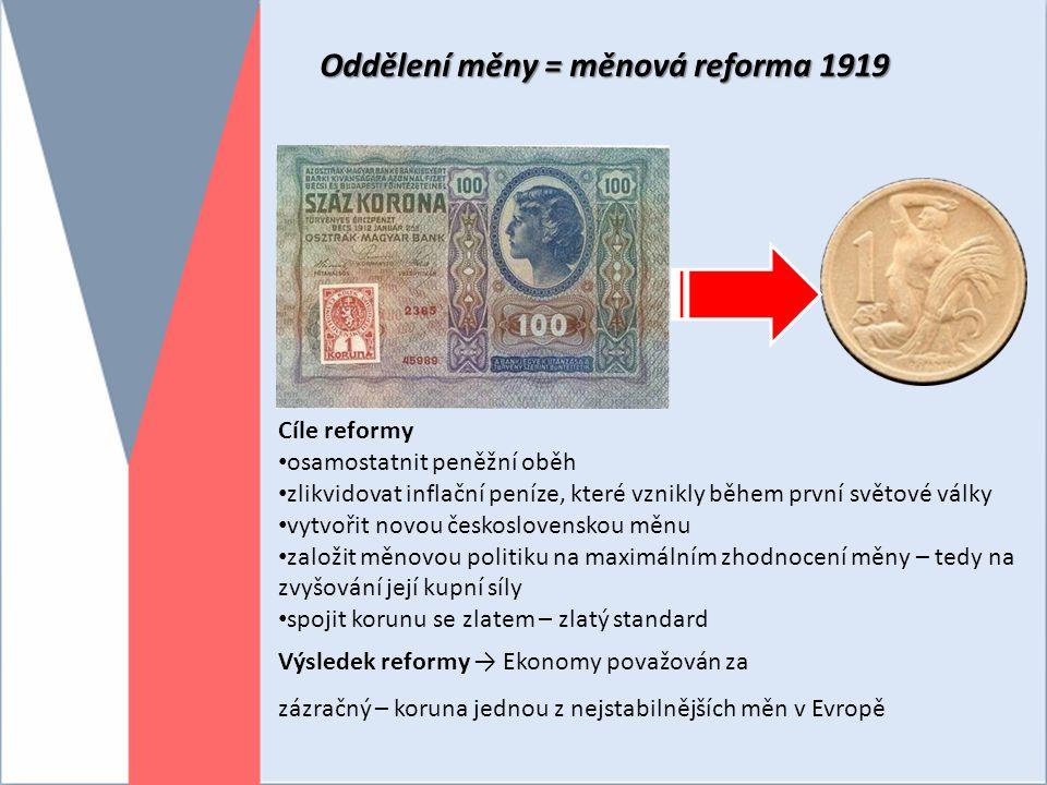 Oddělení měny = měnová reforma 1919