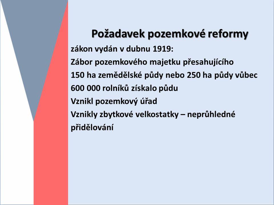Požadavek pozemkové reformy