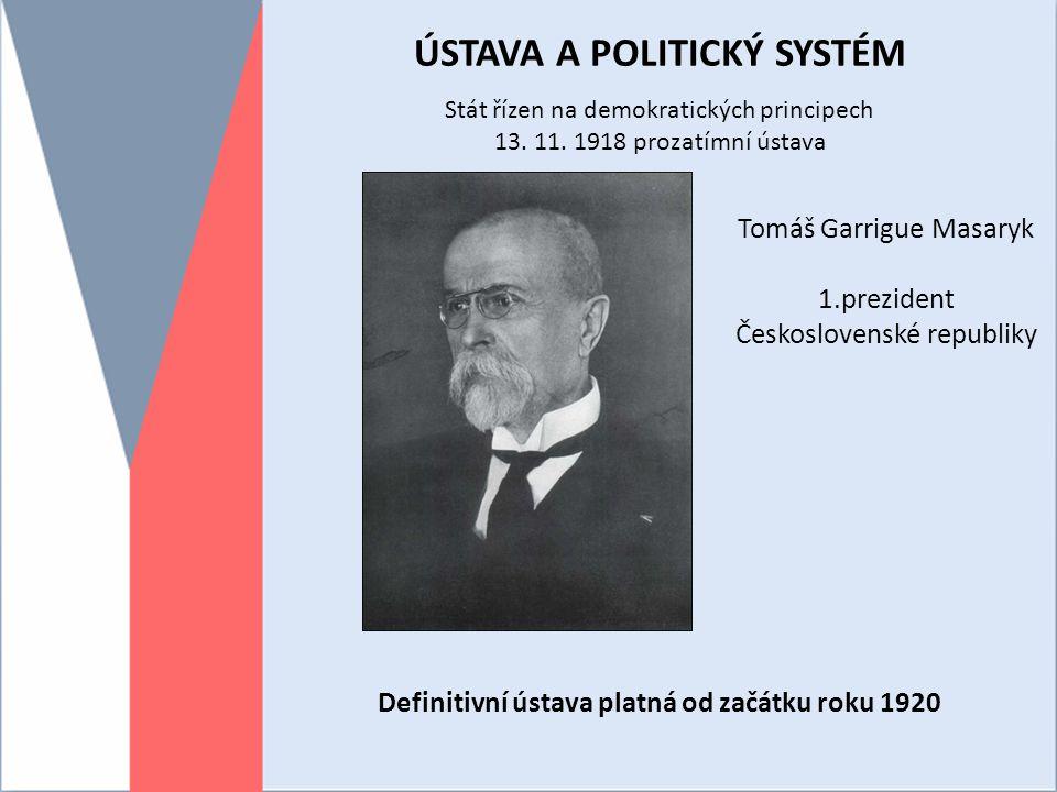 ÚSTAVA A POLITICKÝ SYSTÉM