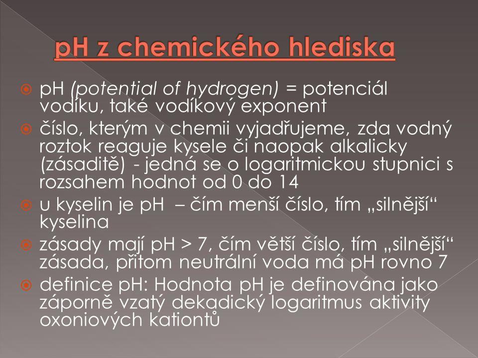 pH z chemického hlediska