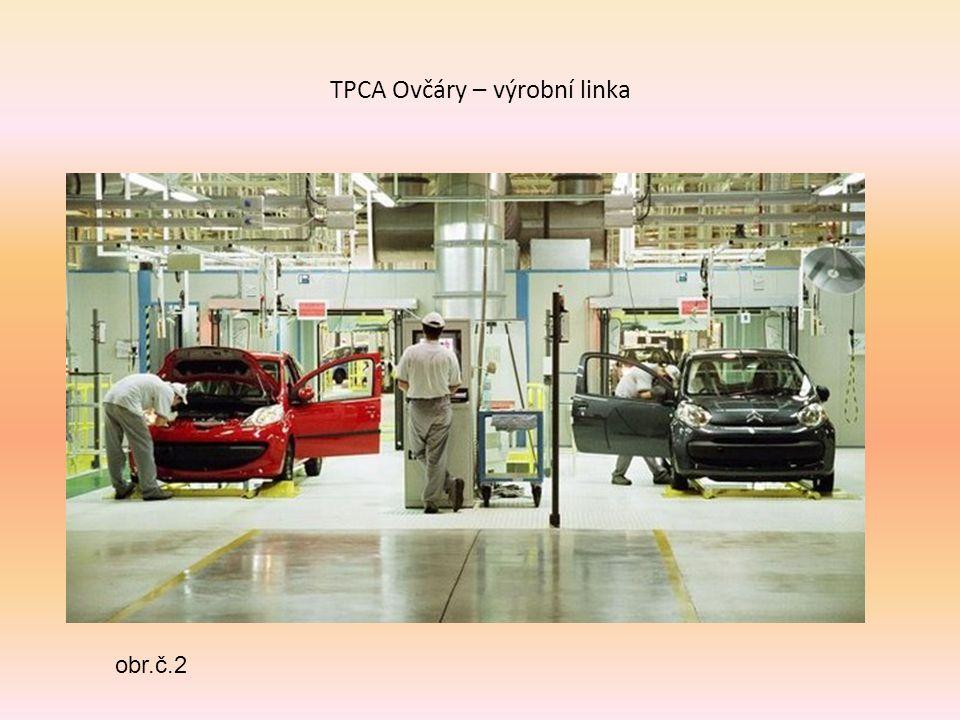 TPCA Ovčáry – výrobní linka