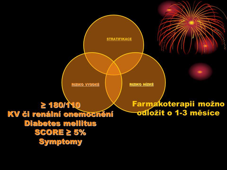 KV či renální onemocnění Diabetes mellitus SCORE ≥ 5% Symptomy