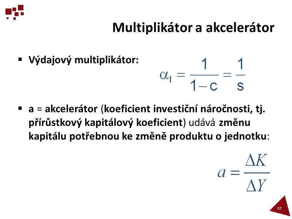 Multiplikátor a akcelerátor