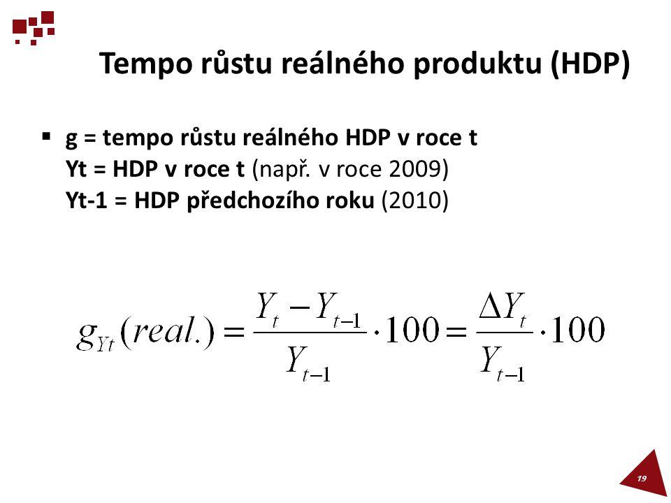 Tempo růstu reálného produktu (HDP)