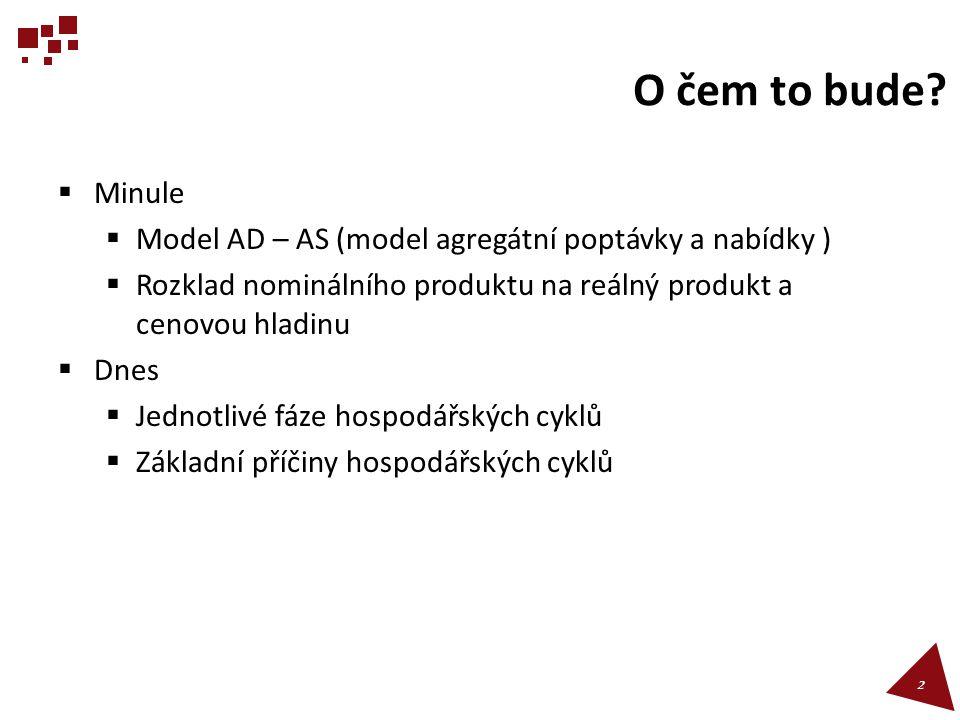 O čem to bude Minule. Model AD – AS (model agregátní poptávky a nabídky ) Rozklad nominálního produktu na reálný produkt a cenovou hladinu.