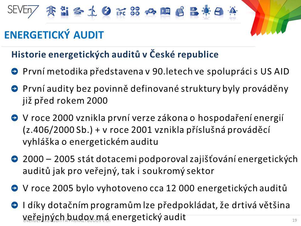 EnergETICKÝ AUDIT Historie energetických auditů v České republice