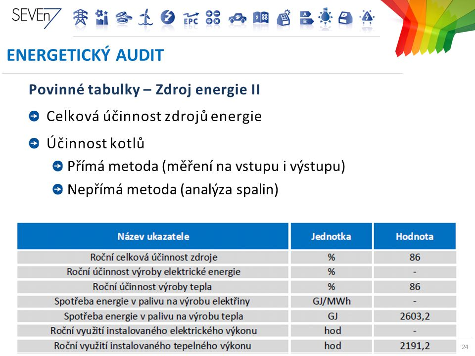 EnergETICKÝ AUDIT Povinné tabulky – Zdroj energie II