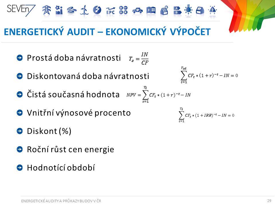 EnergETICKÝ AUDIT – ekonomický výpočet