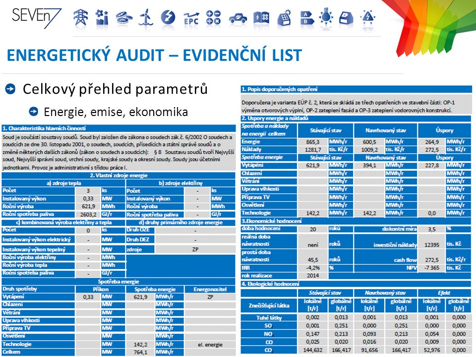EnergETICKÝ AUDIT – evidenční list
